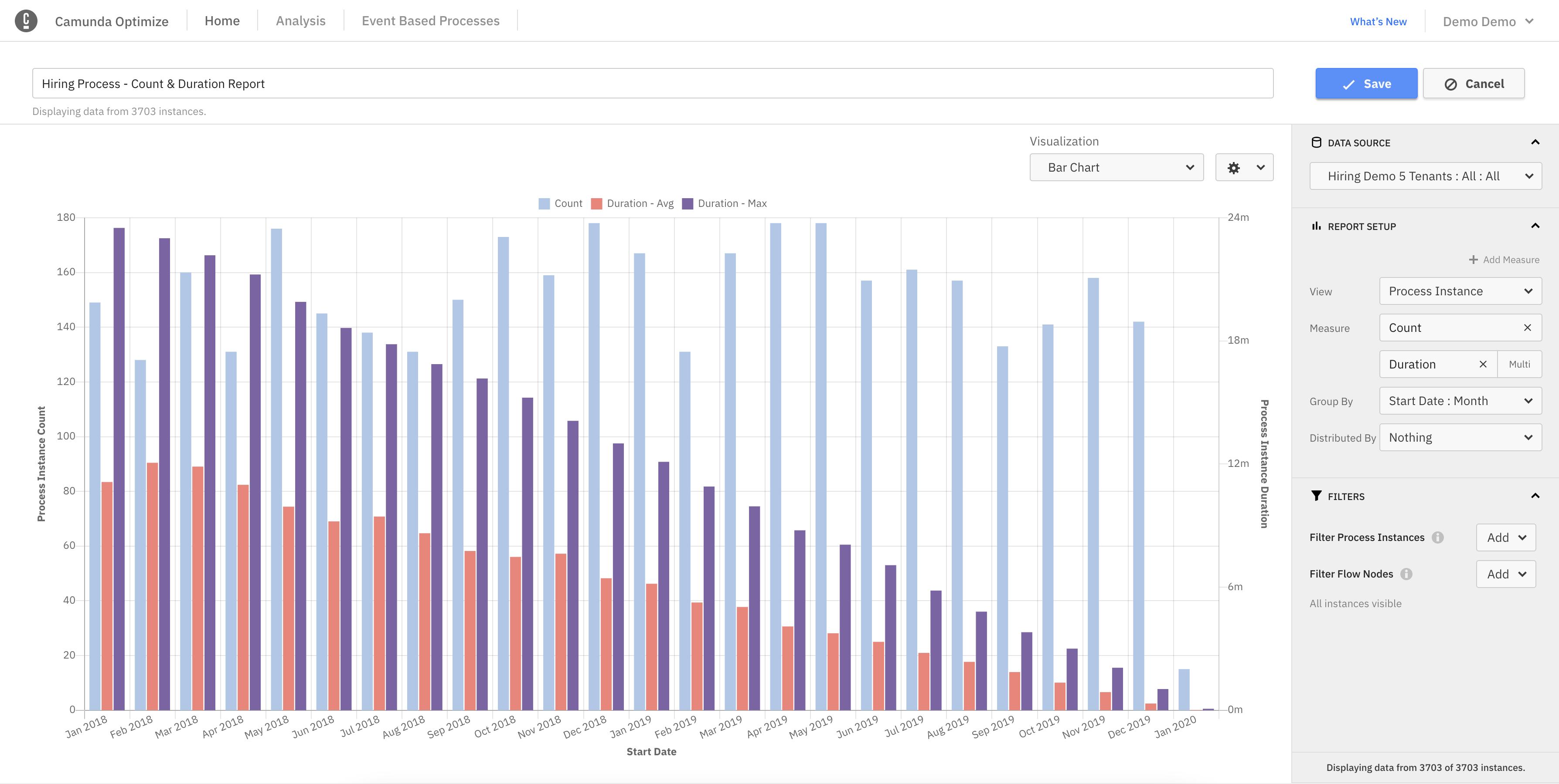 Optimize multi-metric report